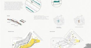 A great design can be mediocre if it is not presented well. Here are some tips for a great architecture presentation board